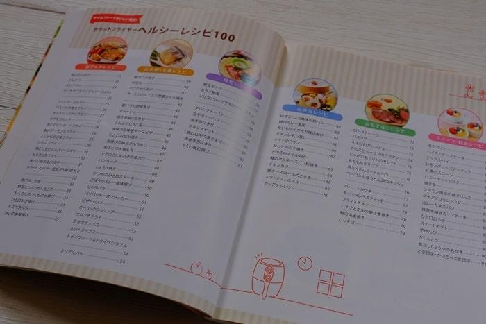 カラットフライヤーのレシピ本目次